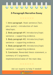 five paragraph narrative essay structure